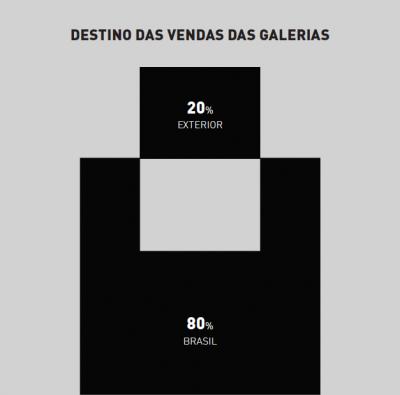 Infográfico inspirado em obra de Mauricio Nogueira Lima (Espaços negativos-positivos, 1953). Fonte: Latitude 2015