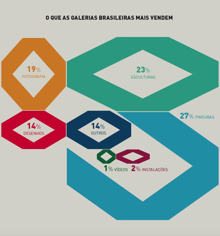 Infográfico inspirado na obra de Antônio Maluf (Caminho Sem Fim, c. 1959). Fonte: Latitude 2015